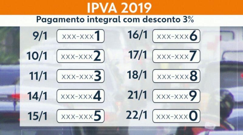 Pagamento do IPVA começa a ser feito nessa semana