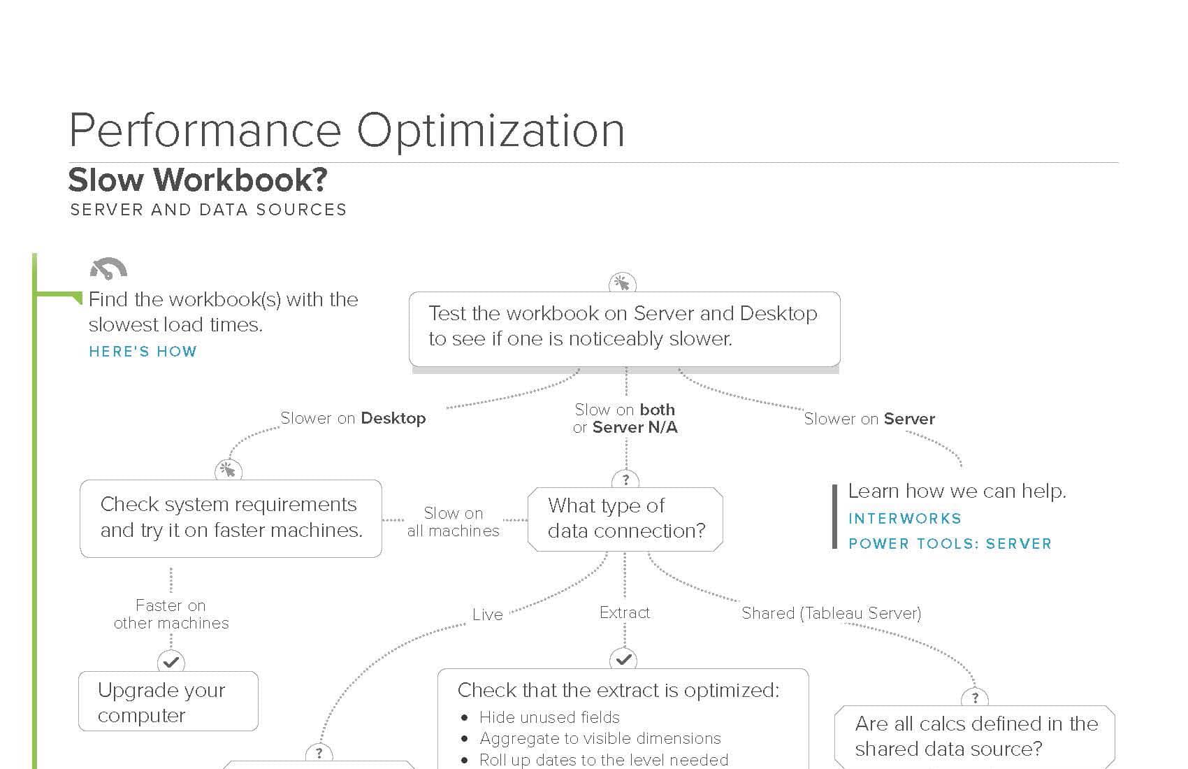 Worksheet On Optimization