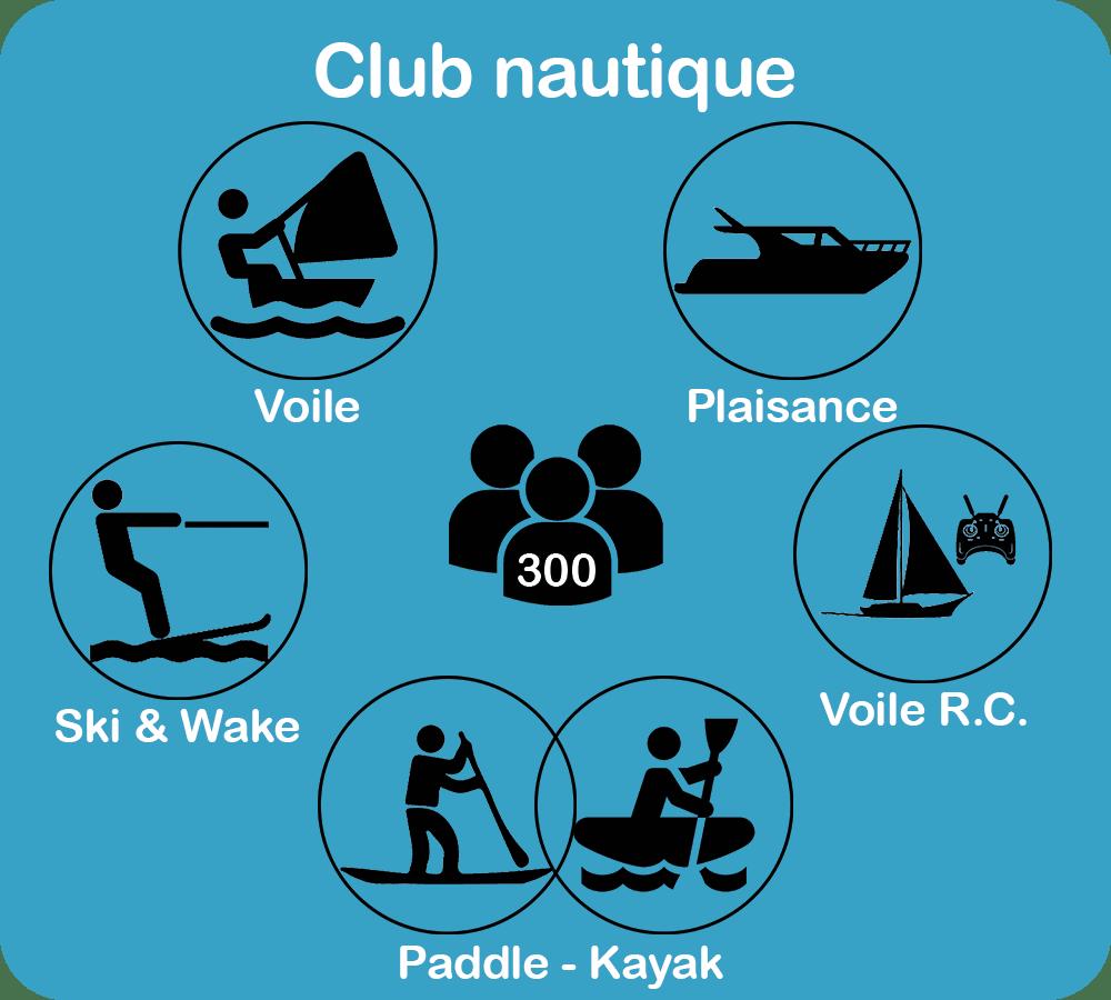Club nautique Interyacht