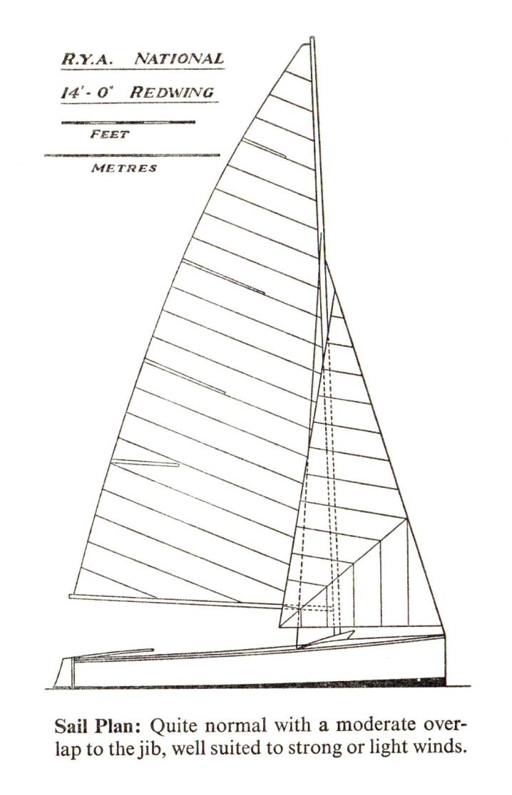 the redwing sailing dinghy explained  u2013 intheboatshed net