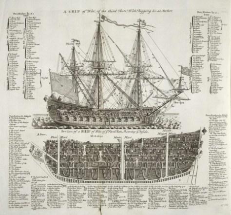 Large diagram Ship Of War