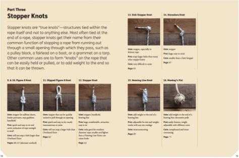 Bob Holtzman knot book 2