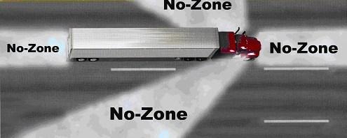 Source: www.drive-safely.net