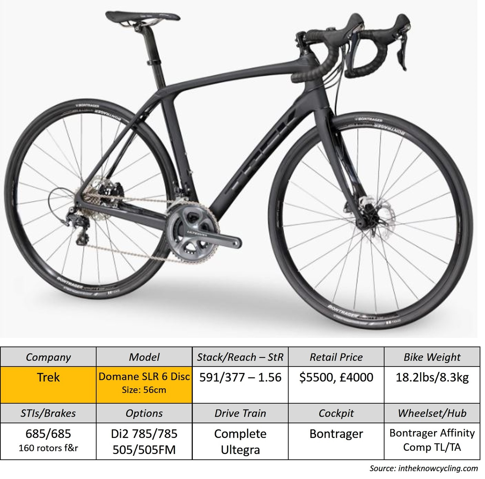 Some of the best 2016 endurance road bikes with disc brakes in trek domane slr 6 disc photo and chart geenschuldenfo Images
