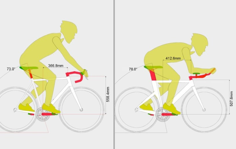 Buy bikes online that fit your measurements and flexibility