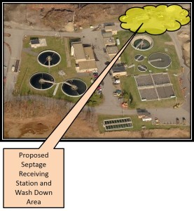 proposed location for new septage and wash area