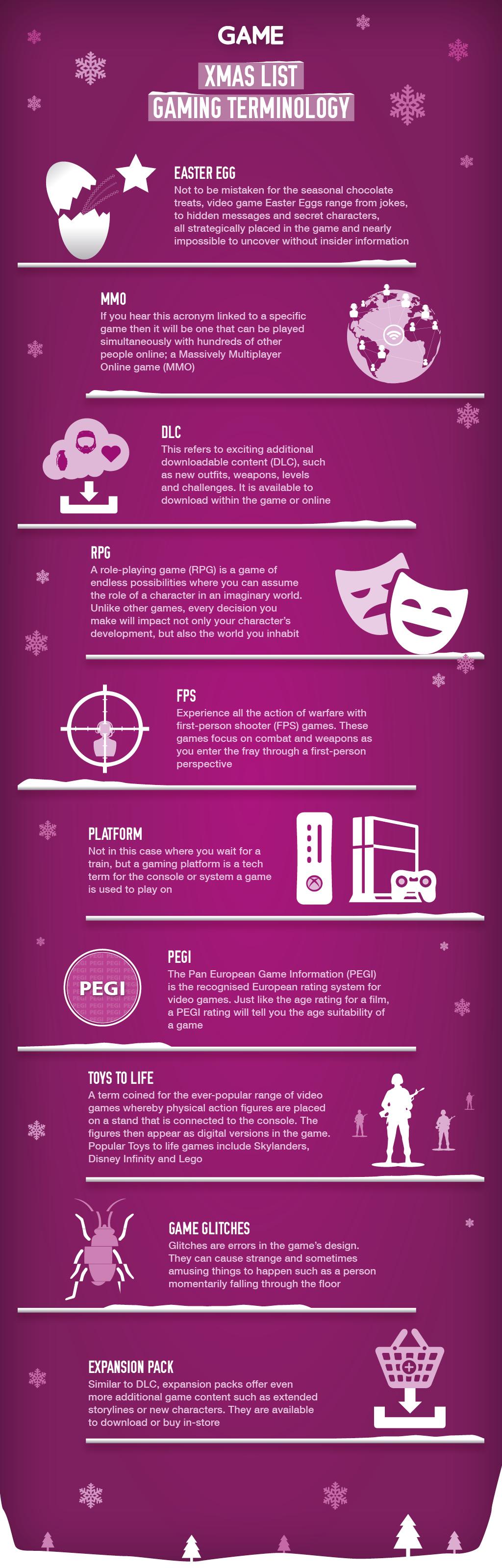 Game xmas list - gaming terminology[1]