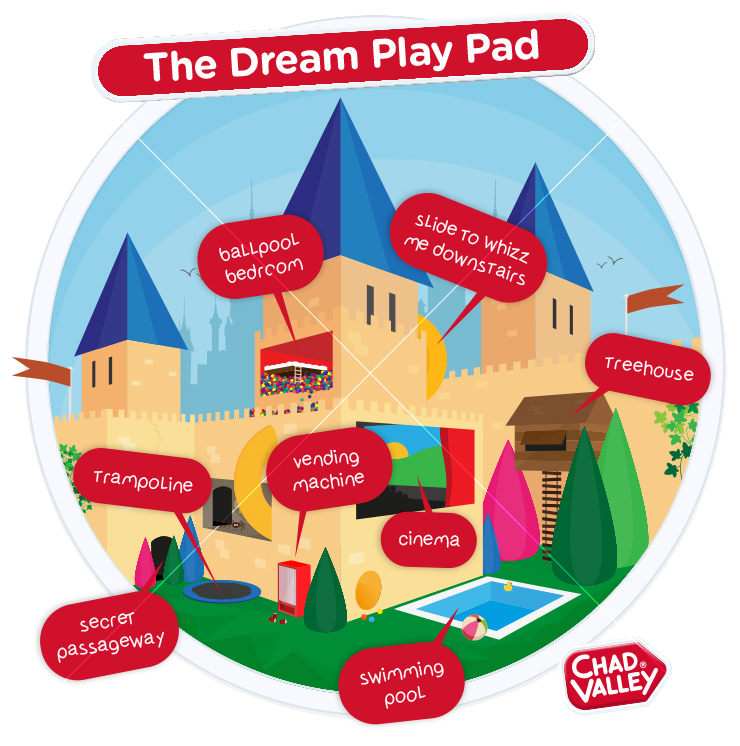 dream-play-pad-infographic