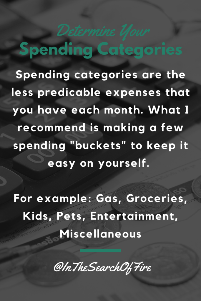 Budgeting spending categories