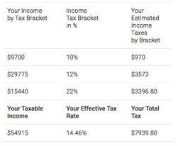 effective tax rate before