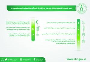 الملك يوافق على قرارات المجلس الصحي السعودي