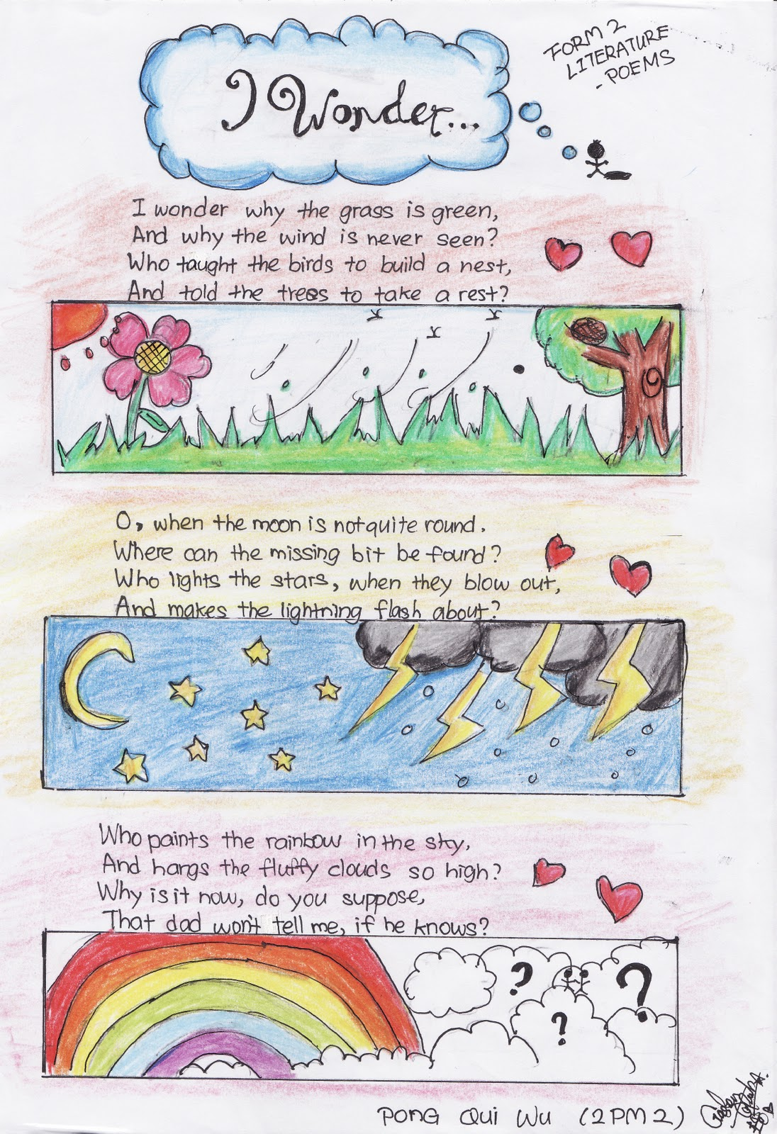 Enrichment Activity Illustrate The Poem I Wonder By