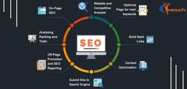Benefits of SEO Agency