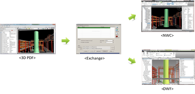 exchange-pdf-to-nwc-2