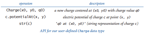 Charge API