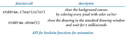 Stddraw animation functions