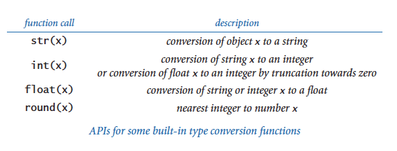 Type conversion API