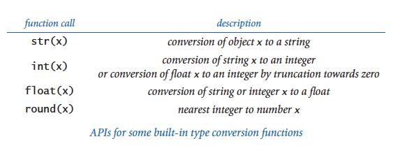 Type conversion API