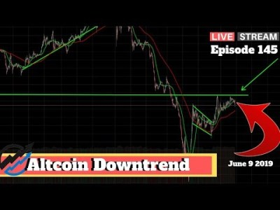 Can We Find Evidence Altcoin Downtrend Will Continue Lower? | June 9/19