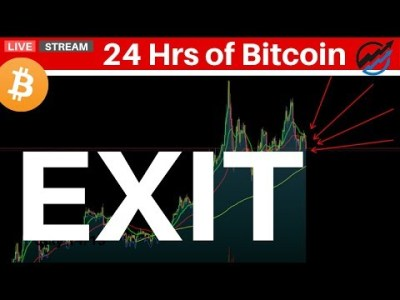 Bitcoin Top Formation Break and EMA Cross Over EXIT Stage One  | July 13 2019