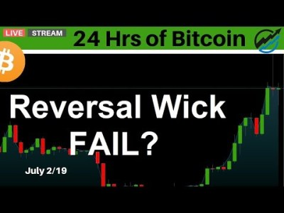Bitcoin Reversal Wick FAIL? The Bulls Are Relentless Today  | July 2 2019