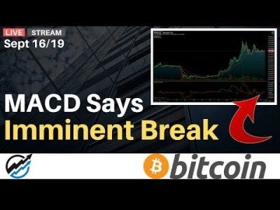 Bitcoin Technical Analysis Today – MACD Calls For Imminent Break In Prices    Monday Sep 16/19