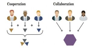 Cooperation vs Collaboration School Leadership