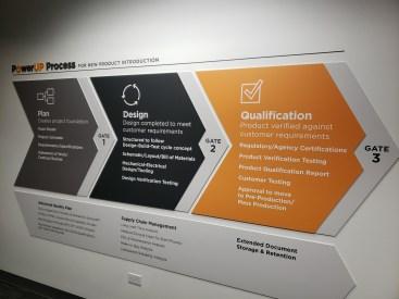 NPI PowerUp Process
