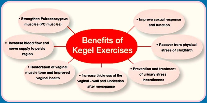 kegel benefits
