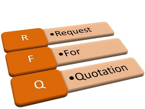 request for quotation