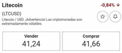 Comprar Litecoin Plus500