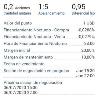 Información sobre acciones de Plus500 CFD
