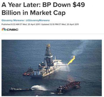 predecir el precio del petróleo