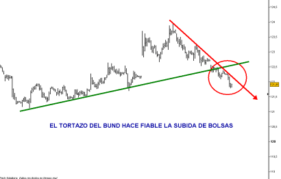 BUND-22-MARZO-2011-510x347% - EL TORTAZO DEL BUND