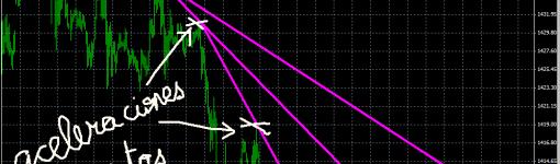 ORO-11-MARZO-2011-510x356% - Al Oro le sienta mal que el Dolar suba