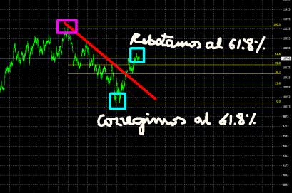 ibex-28-marzo-fibo-2011-510x367% - Seguimos sin saber si vamos o venimos ..