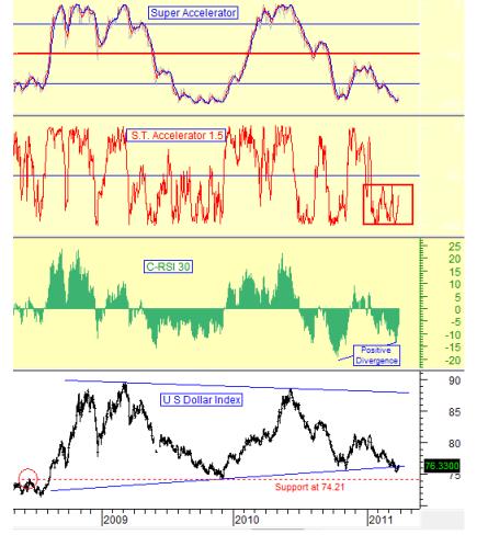 www-stocktiming-com1-510x585% - ¿Esta el dólar en un problema? (fuente : stocktiming.com)