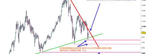 IBEX-MENSUAL-NO-RETORNO-510x362% - Estamos en un punto de no retorno, porque el retorno es el caos