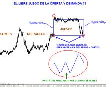 IBERX-3-JUNIO-2010-CIERRE-250x172% - Analisis IBEX al cierre: lo vuelven a hacer, no hay pudor ni disimulo