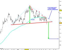 bund-18-junoi-2010-250x204% - el Bund parece que despeja el camino a la Renta Variable