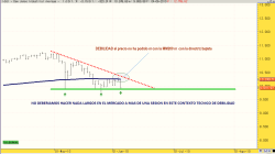 dow-jones-6-junio-2010-250x140% - Consultorio Bolsológico: comprar ahora