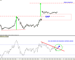 ibex-3-junio-2010-250x176% - futuro Ibex gráf. 5 minutos