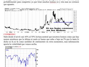 volatilidad-y-consenso-28-junio-250x229% - Volatilidad y consenso a 28 de Junio