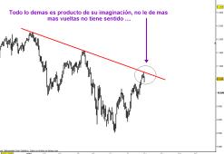 """IBEX-30-JULIO-20101-120x83% - El mercado aguanta """"por el momento"""", pero no demuestra nada"""