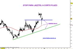 "JAZZTEL-29O-JULIO-2010-250x167% - ""Pujolada"" a Jazztel por la espalda"