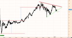 KPN-16-JULIO-2010-250x133% - KPN, mejor que mercado