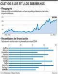 deuda-120x152% - Morgan Stanley y Goldman Sachs echan un capote a la deuda española