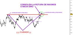 BUND-10-AGOSTO-2010-250x120% - BUND rehusa a seguir subiendo o consolida?