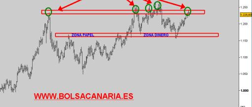 ORO-23-AGOSTO-2010-510x423% - El oro aprovechó la correccion de Bolsas para irse de nuevo a máximos