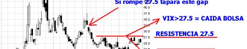 VOLATILIDAD-23-AGOTO-2010-510x198% - La volatilidad no esta tan alta pese a la caída del mercado